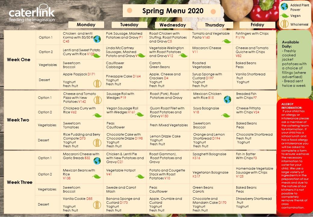 Spring Menu information